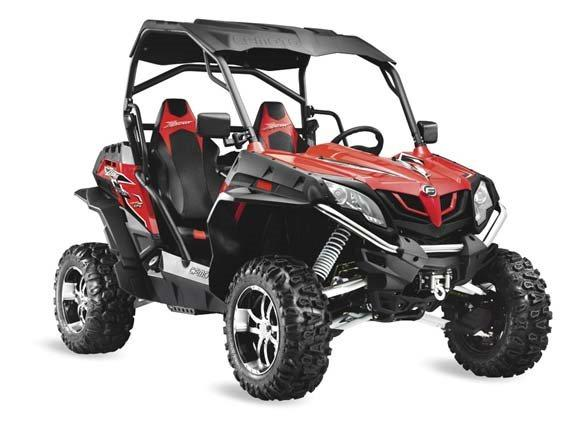ZFORCE 800 EX EPS 2018